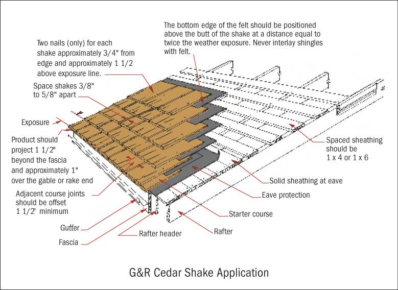 Installation G Amp R Cedarg Amp R Cedar